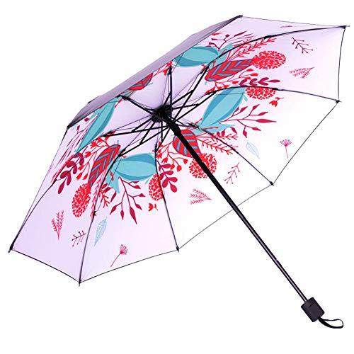 【2021年最新版】レディース傘の人気おすすめランキング20選【おしゃれなものから丈夫なものまで】のサムネイル画像