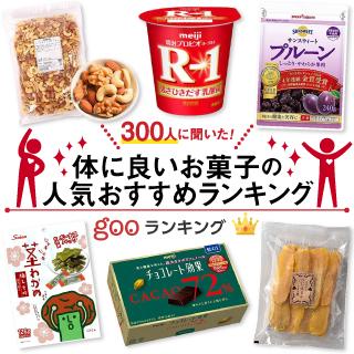 【300人に聞いた!】体にいいお菓子の人気おすすめランキング22選 【市販の太らないお菓子も】のサムネイル画像