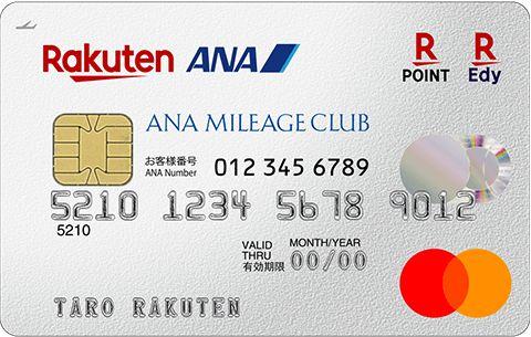 楽天ANAマイレージクラブカードのメリットは?デメリットや口コミものサムネイル画像