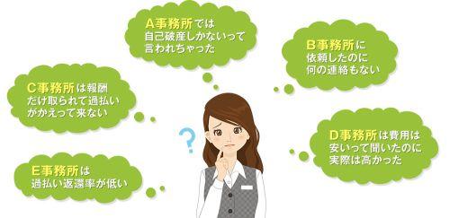 http://hatano-saimuseiri.net/lp2/img/con1_img.jpg