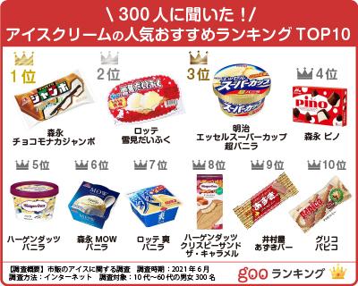 アイスクリーム おすすめ